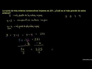 Suma de número enteros impares consecutivos (Khan Academy Español)