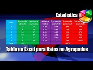 Tabla de Frecuencias en Excel para Datos no Agrupados