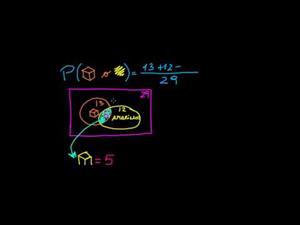 Regla de la adición (Khan Academy Español)