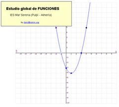Estudio global de funciones