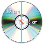 Área de un DVD