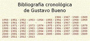 Bibliografía cronológica de Gustavo Bueno