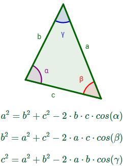 Teorema del coseno (aplicación)