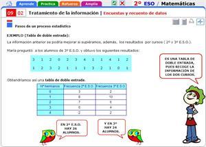 Encuestas y recuento de datos. Matemáticas para 2º de Secundaria