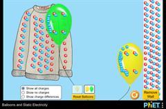 Balões e Eletricidade Estática