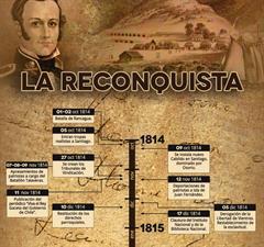 La Reconquista chilena (1814-1817) en una línea de tiempo. Educarchile