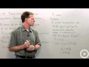 Law of Force and Acceleration - Newton's Second Law of Motion