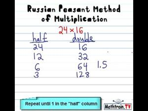 Russian Peasant Method of Multiplication (Método de multiplicación del campesino ruso)