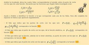 La representación gráfica de una función: El Zurbarán de las matemáticas