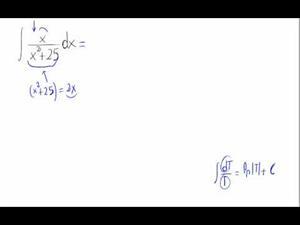 Integral (Cociente de polinomios)
