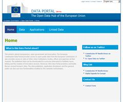 European Open Data Portal