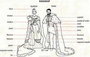 Kingship - Monarch  (Visual Dictionary)