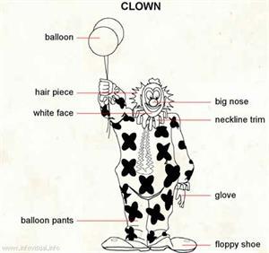 Clown  (Visual Dictionary)