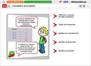 Estadística descriptiva. Autoevaluación. Matemáticas para º4 de Secundaria