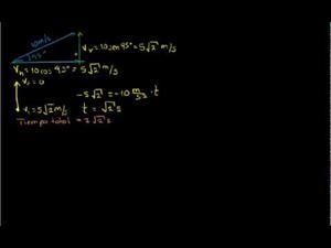 Movimiento de proyectiles en 2 dimensiones parte 3 (Khan Academy Español)