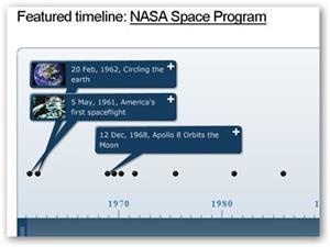 Create timelines, crea 'líneas del tiempo' y compártelas en la red. Timetoast timelines