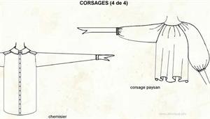 Corsage 4 (Dictionnaire Visuel)