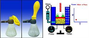 Fundamentos de Química
