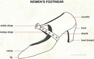 Women footwear  (Visual Dictionary)
