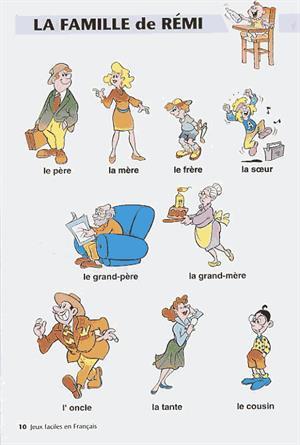 La famille. Vocabulaire du français