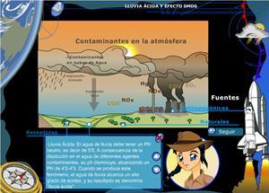 Lluvia ácida y efecto smog. 3º ciclo de Primaria