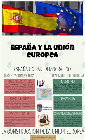España y la Unión Europea por Paula Martín Gal
