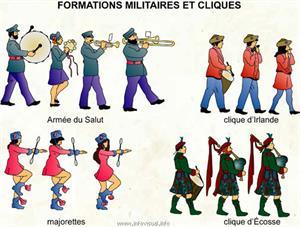 Formations militaires et cliques (Dictionnaire Visuel)