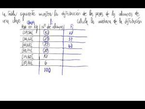 Mediana de una distribución estadística discreta con intervalos