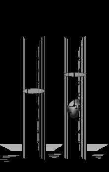 Presión II (INTEF)