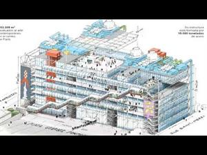 Centro Pompidou de Renzo Piano y Richard Rogers