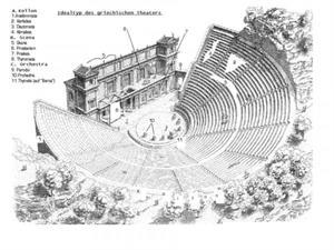 Teatro griego y sus partes