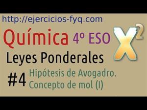 Hipótesis de Avogadro, concepto de mol. Parte I. Cibermatex
