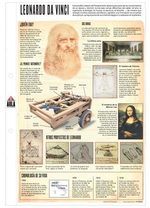 Leonardo Da Vinci y otras láminas educativas de El Mundo