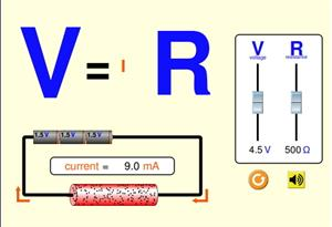 Electricidad y electrónica