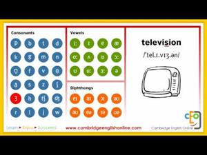 Phonemic Chart Animated