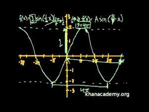 Gráficas de funciones trigonométricas 2 (Khan Academy Español)