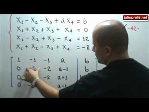 Método de Gauss para analizar un sistema de ecuaciones (JulioProfe)