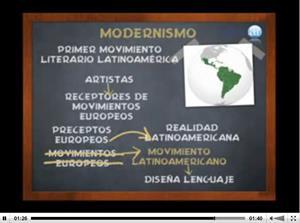 El Modernismo