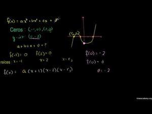 Interesante problema de coeficientes de polinomios (Khan Academy Español)