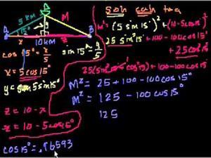 Problemas de trigonometría - parte 2 (Khan Academy Español)