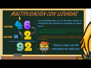 Multiplicaciones con llevadas