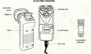 Electric shaver  (Visual Dictionary)