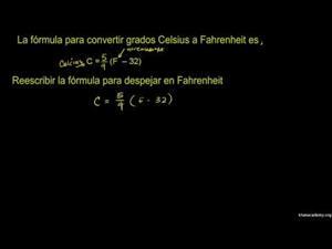 Resolver una ecuación con una variable 2 (Khan Academy Español)