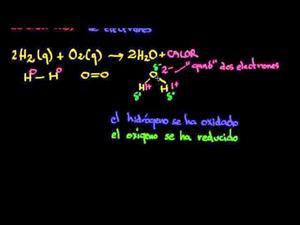 Revisión de la oxidación y reducción del punto de vista biológico (Khan Academy Español)