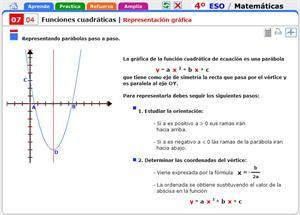 Representación gráfica de una función cuadrática. Matemáticas para 4º de Secundaria