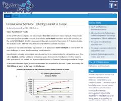 Previsión de crecimiento del mercado de las Tecnologías Semánticas en Europa - Value-it
