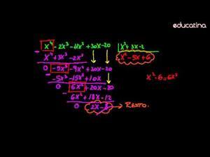 División de polinomios I