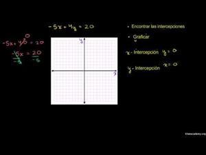 Interceptos de x y y (Khan Academy Español)