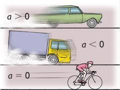¿Qué es la aceleración? ( 37 Lecciones de Física y Química)
