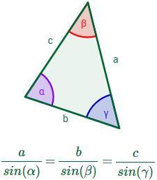 Teorema del seno (demostración y problemas)